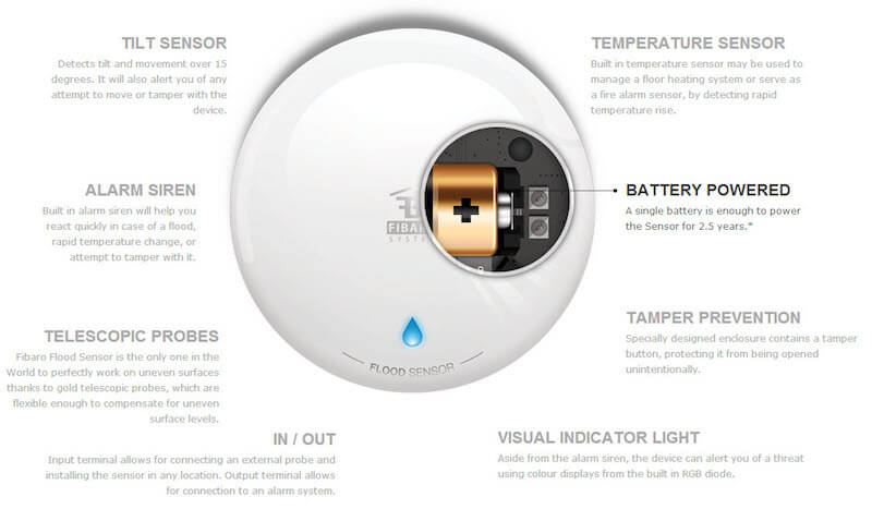 Fibaro flood sensor features