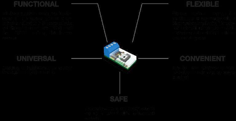 AU Fibaro Universal Sensor features